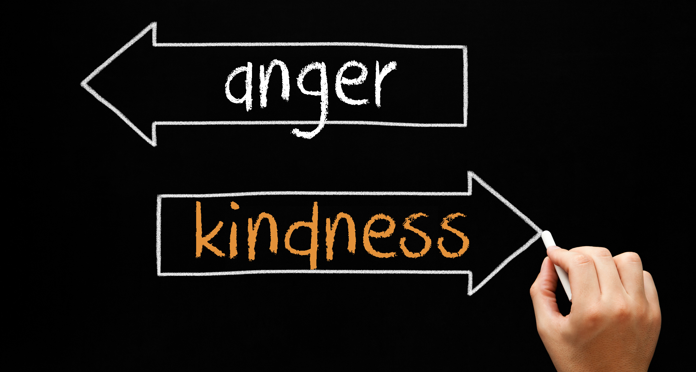 anger kindness